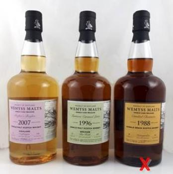 Invergordon Candied Chestnuts 30 Jahre 1988-2020 Single Grain Wemyss 55,1% vol. 0,7l